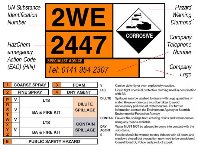 Hazardous Chemical Flammable Hazchem Plates Signs Labels