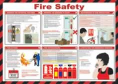 Safety Poster - Fire Safety Laminated Poster sign