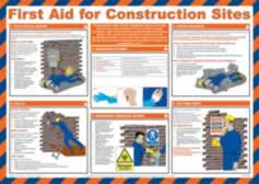 Safety Poster - First Aid for Construction Sites Laminated Poster sign
