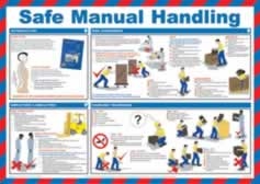 Safety Poster - Safe Manual Handling Laminated Poster sign