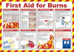 Safety Poster - First Aid for Burns Laminated Poster sign