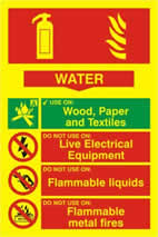 Fire extinguisher composite - Water - PHO 200 x 300mm 1.3 mm rigid Photoluminescent s/a board sign