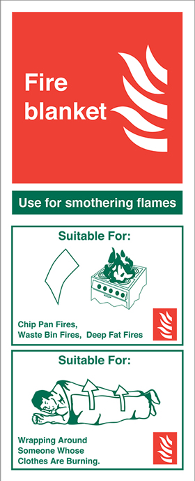 Use for smoothering fires sign.
