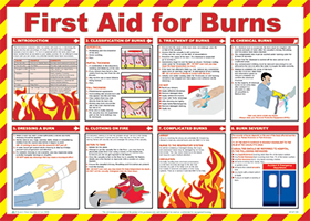 """First aid for burns """"first aid"""" series of posters"" sign."