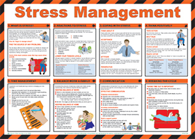 """Stress management """"first aid"""" series of posters"" sign."