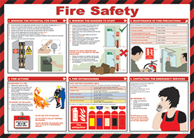 """Fire safety """"first aid"""" series of posters"" sign."