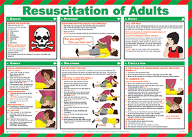 """Resuscitation of adults """"first aid"""" series of posters"" sign."