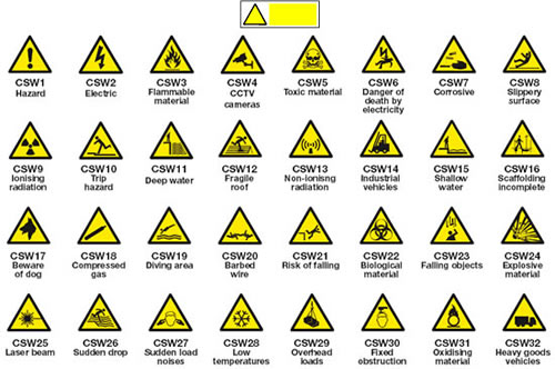 Image result for Warning Labels traffic