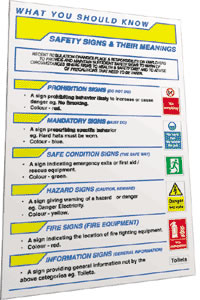 Safety signs & their meanings pocket guide.